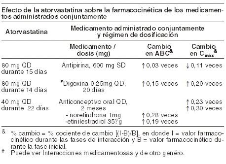 Endocrinología y Metabolismo archivos - Página 8 de 13
