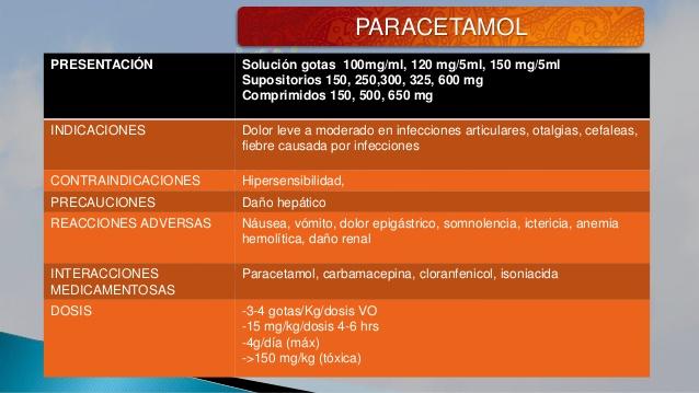 Enfermedades infecciosas y parasitarias archivos - Página